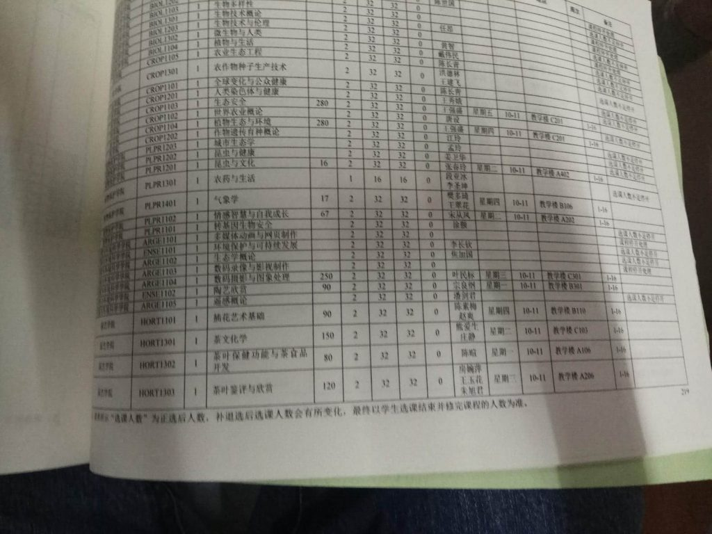 大陸交換 選課表